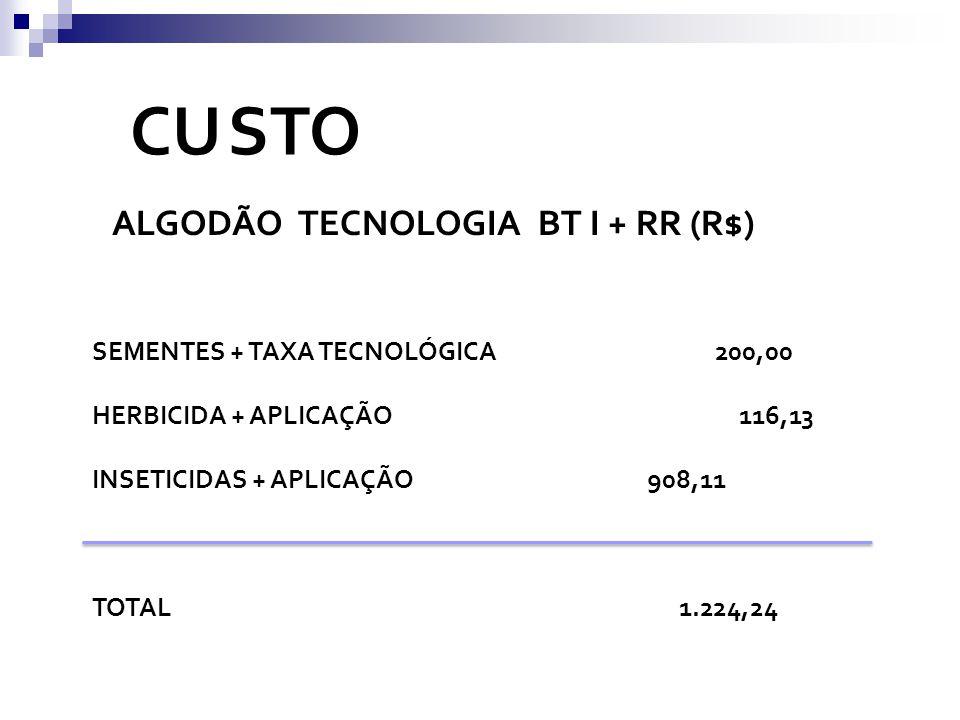 CU STO ALGODÃO TECNOLOGIA BT I + RR (R$) SEMENTES + TAXA TECNOLÓGICA 200,00 HERBICIDA + APLICAÇÃO 116,13 INSETICIDAS + APLICAÇÃO 908,11 TOTAL 1.224,24