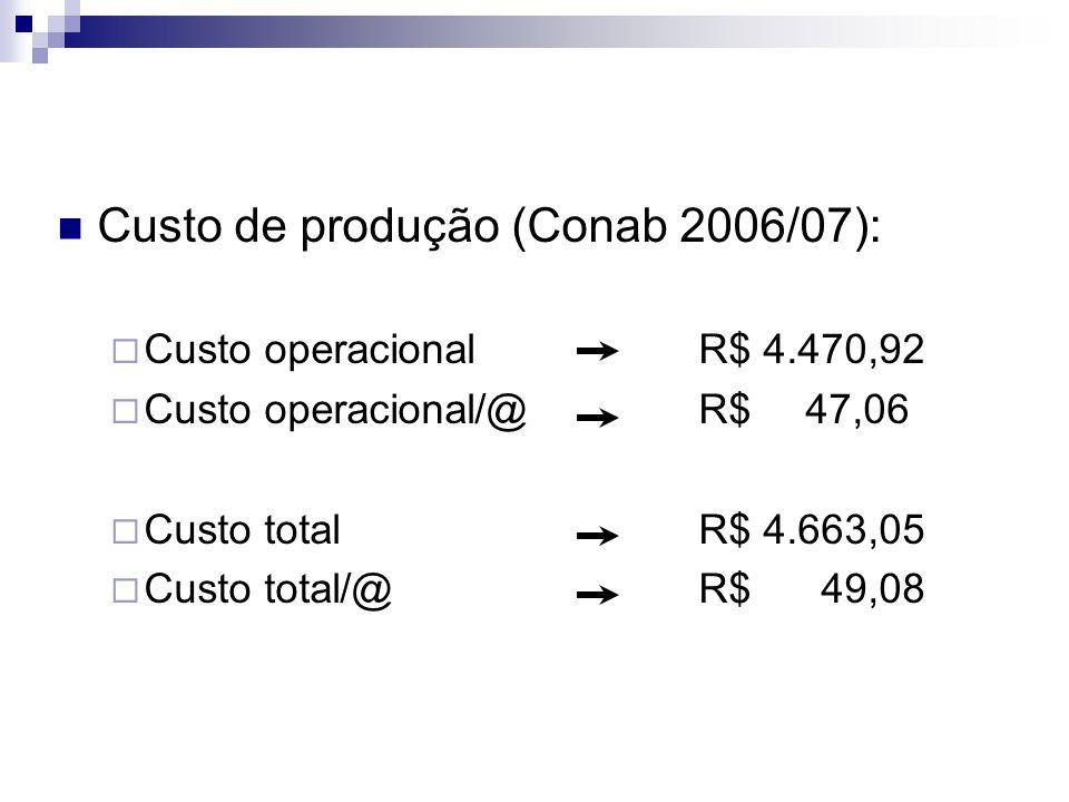 Custo de produção (Conab 2006/07): Custo operacional R$ 4.470,92 Custo operacional/@R$47,06 Custo totalR$ 4.663,05 Custo total/@R$ 49,08