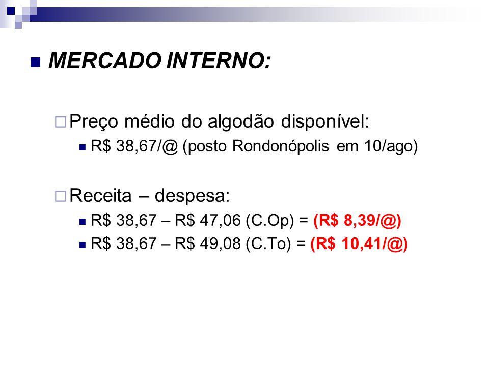 MERCADO INTERNO: Preço médio do algodão disponível: R$ 38,67/@ (posto Rondonópolis em 10/ago) Receita – despesa: R$ 38,67 – R$ 47,06 (C.Op) = (R$ 8,39