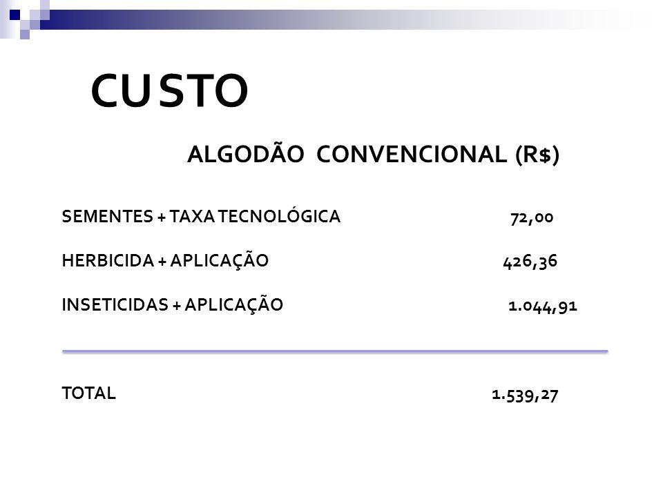 CU STO ALGODÃO CONVENCIONAL (R$) SEMENTES + TAXA TECNOLÓGICA 72,00 HERBICIDA + APLICAÇÃO 426,36 INSETICIDAS + APLICAÇÃO 1.044,91 TOTAL 1.539,27