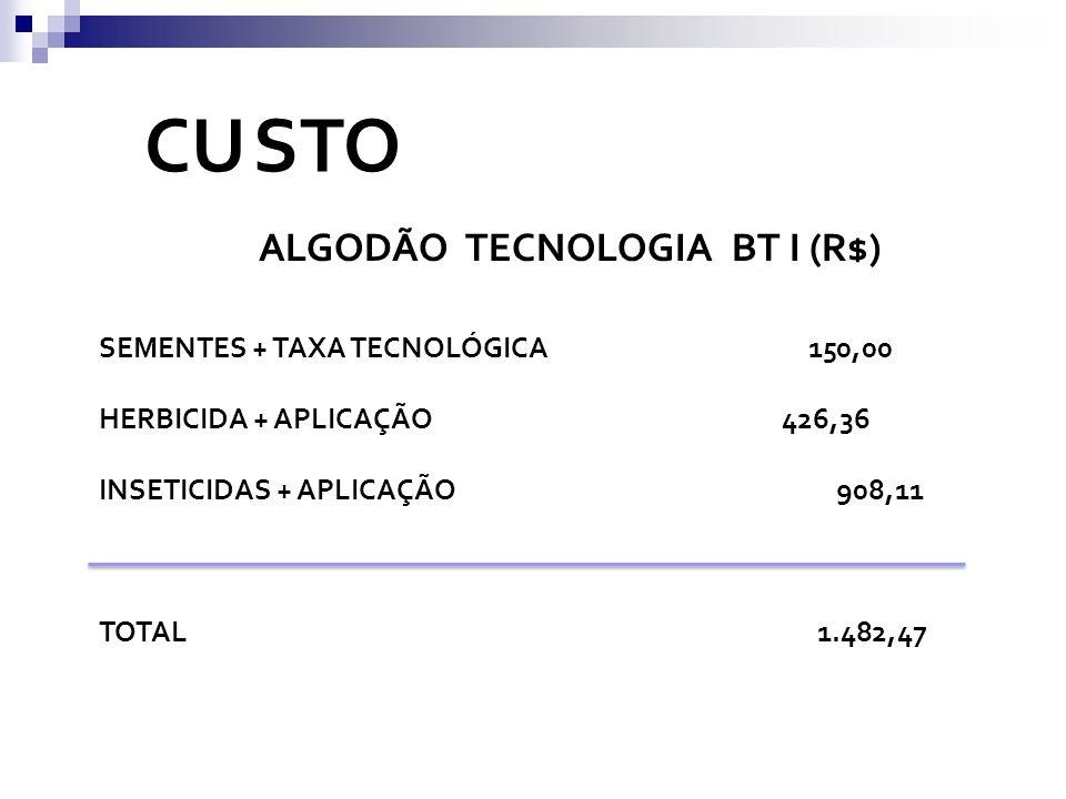 CU STO ALGODÃO TECNOLOGIA BT I (R$) SEMENTES + TAXA TECNOLÓGICA 150,00 HERBICIDA + APLICAÇÃO 426,36 INSETICIDAS + APLICAÇÃO 908,11 TOTAL 1.482,47