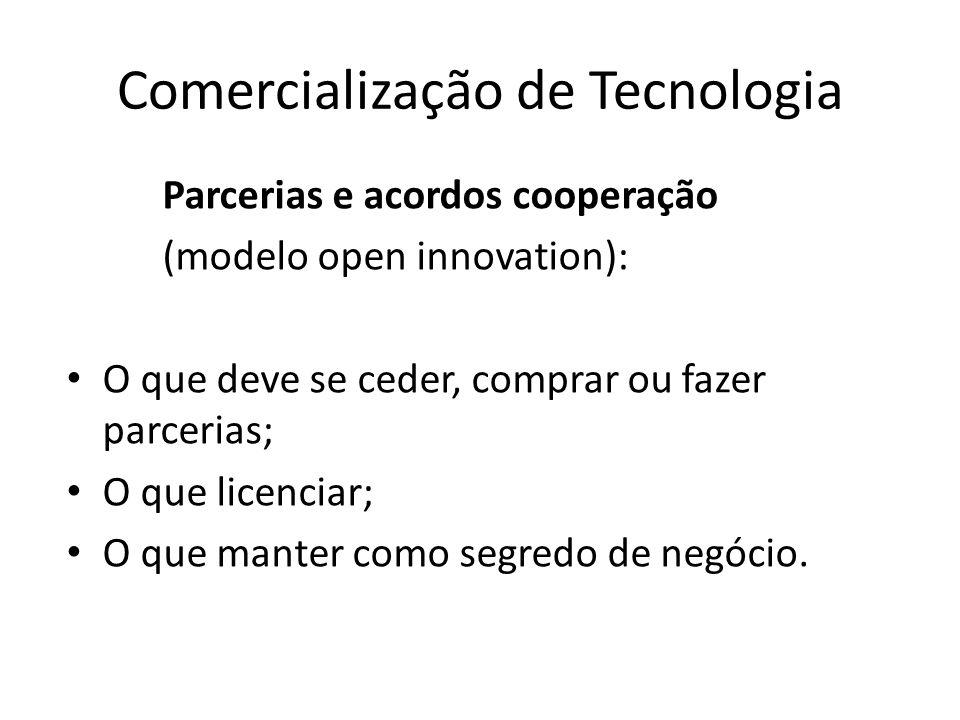 Comercialização de Tecnologia Parcerias e acordos cooperação (modelo open innovation): O que deve se ceder, comprar ou fazer parcerias; O que licencia