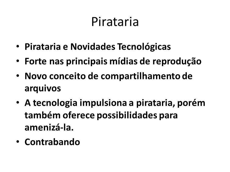 Pirataria Pirataria e Novidades Tecnológicas Forte nas principais mídias de reprodução Novo conceito de compartilhamento de arquivos A tecnologia impu