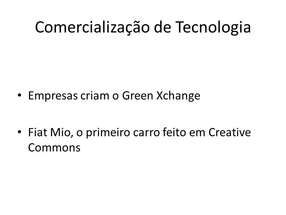 Comercialização de Tecnologia Empresas criam o Green Xchange Fiat Mio, o primeiro carro feito em Creative Commons