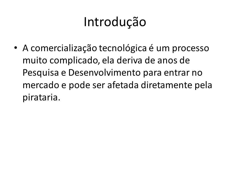 Introdução A comercialização tecnológica é um processo muito complicado, ela deriva de anos de Pesquisa e Desenvolvimento para entrar no mercado e pod