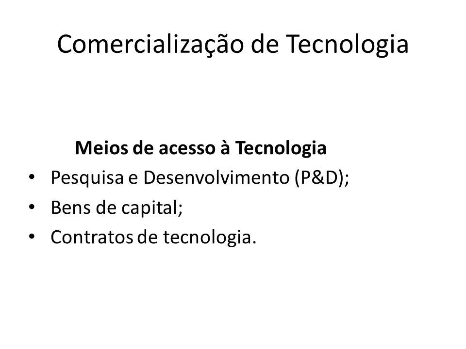 Comercialização de Tecnologia Meios de acesso à Tecnologia Pesquisa e Desenvolvimento (P&D); Bens de capital; Contratos de tecnologia.