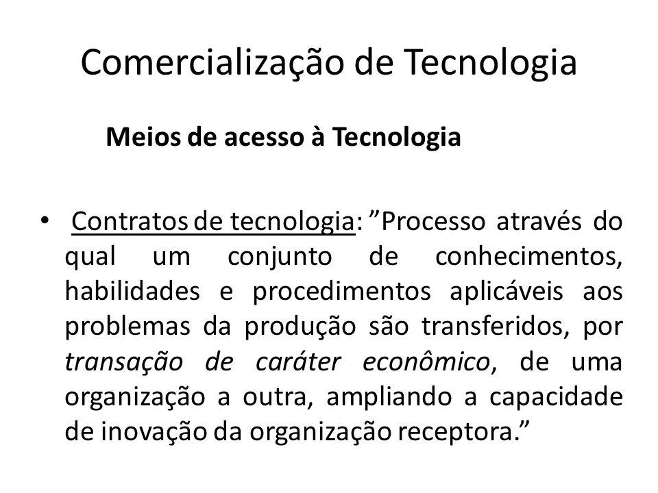 Comercialização de Tecnologia Meios de acesso à Tecnologia Contratos de tecnologia: Processo através do qual um conjunto de conhecimentos, habilidades
