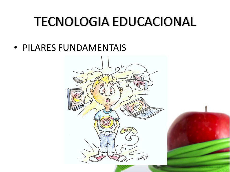 TECNOLOGIA EDUCACIONALTECNOLOGIA EDUCACIONAL MÍDIAS