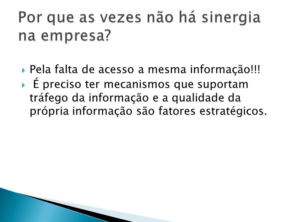 Pela falta de acesso a mesma informação!!! É preciso ter mecanismos que suportam tráfego da informação e a qualidade da própria informação são fatores
