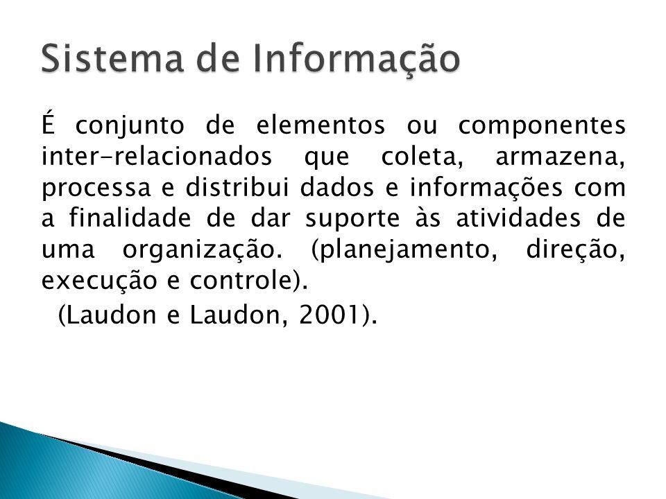 É conjunto de elementos ou componentes inter-relacionados que coleta, armazena, processa e distribui dados e informações com a finalidade de dar supor