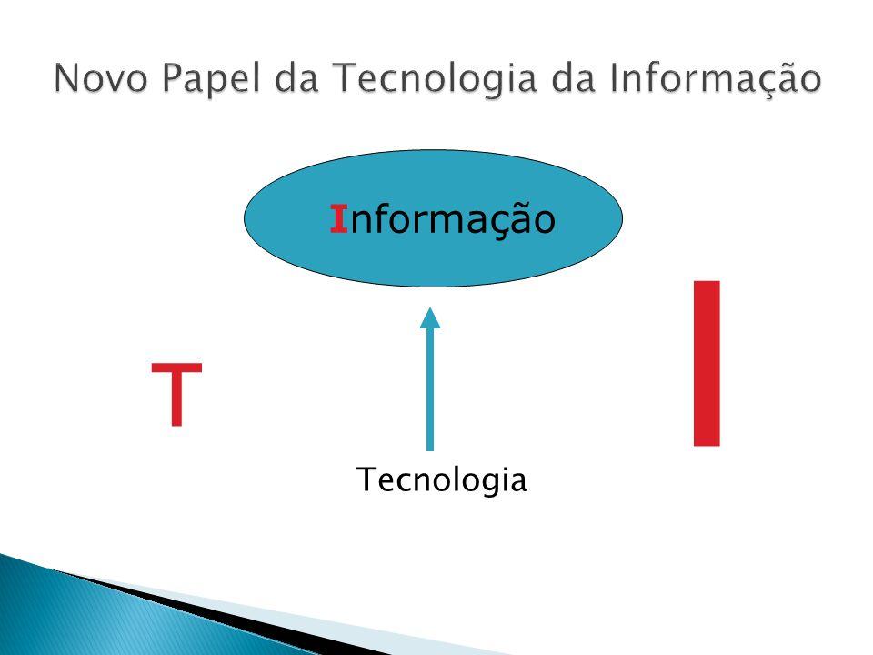 Tecnologia Informação T I