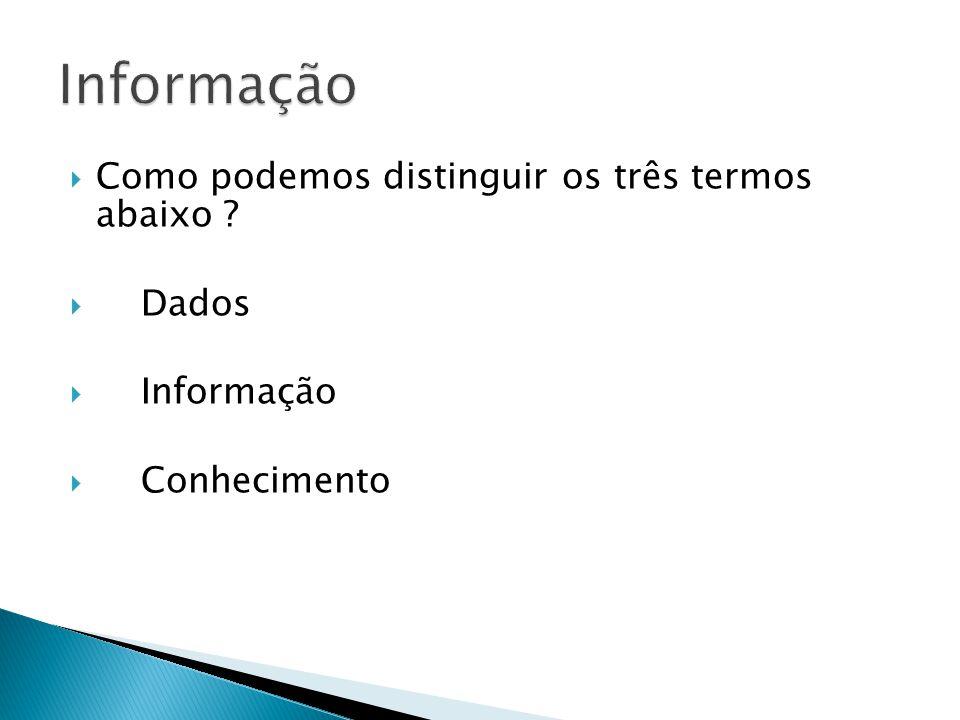 Como podemos distinguir os três termos abaixo ? Dados Informação Conhecimento