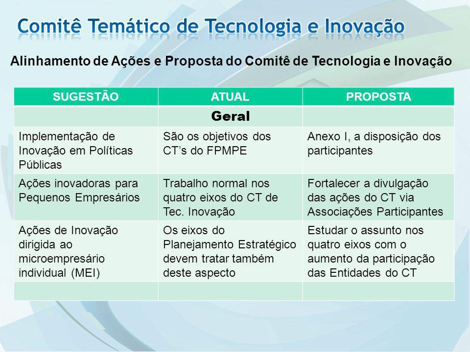 Alinhamento de Ações e Proposta do Comitê de Tecnologia e Inovação SUGESTÃOATUALPROPOSTA Geral Implementação de Inovação em Políticas Públicas São os