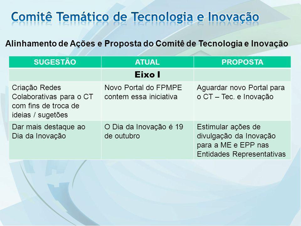 Alinhamento de Ações e Proposta do Comitê de Tecnologia e Inovação SUGESTÃOATUALPROPOSTA Eixo I Criação Redes Colaborativas para o CT com fins de troc