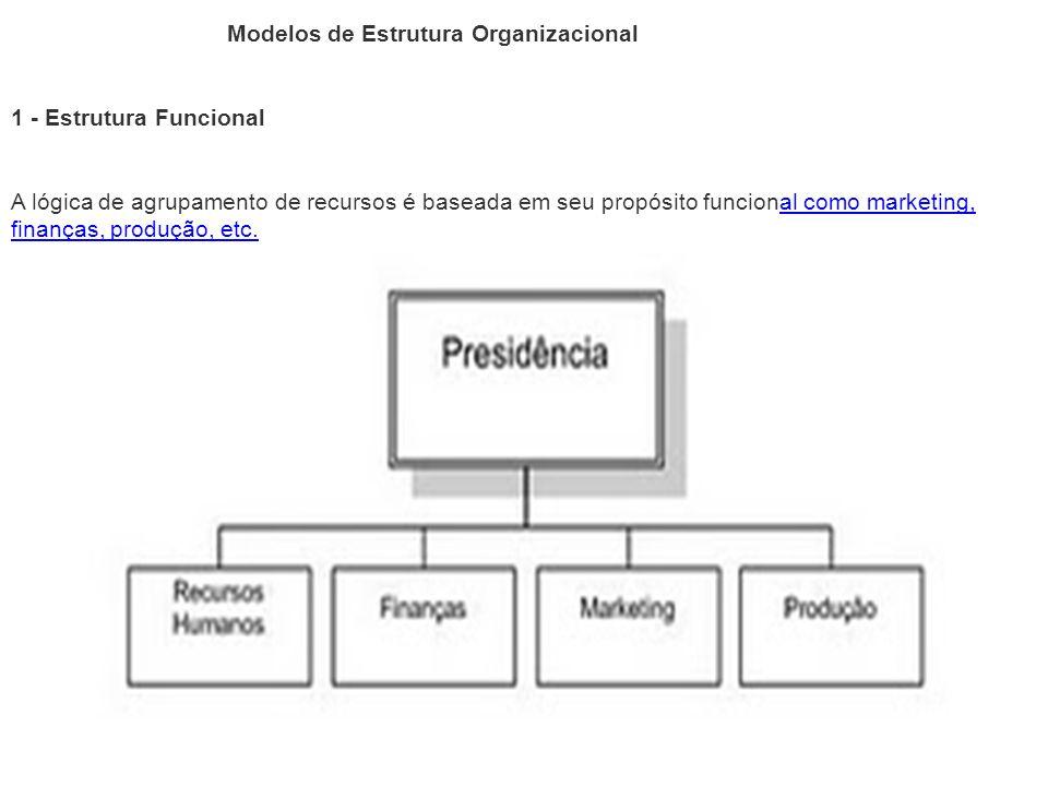 Modelos de Estrutura Organizacional *Clique nas imagens para uma melhor visualização 1 - Estrutura Funcional A lógica de agrupamento de recursos é bas