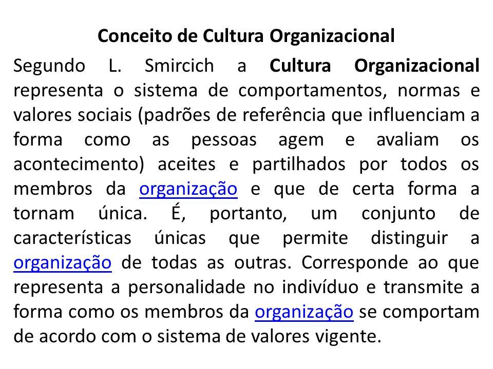 Conceito de Cultura Organizacional Segundo L. Smircich a Cultura Organizacional representa o sistema de comportamentos, normas e valores sociais (padr