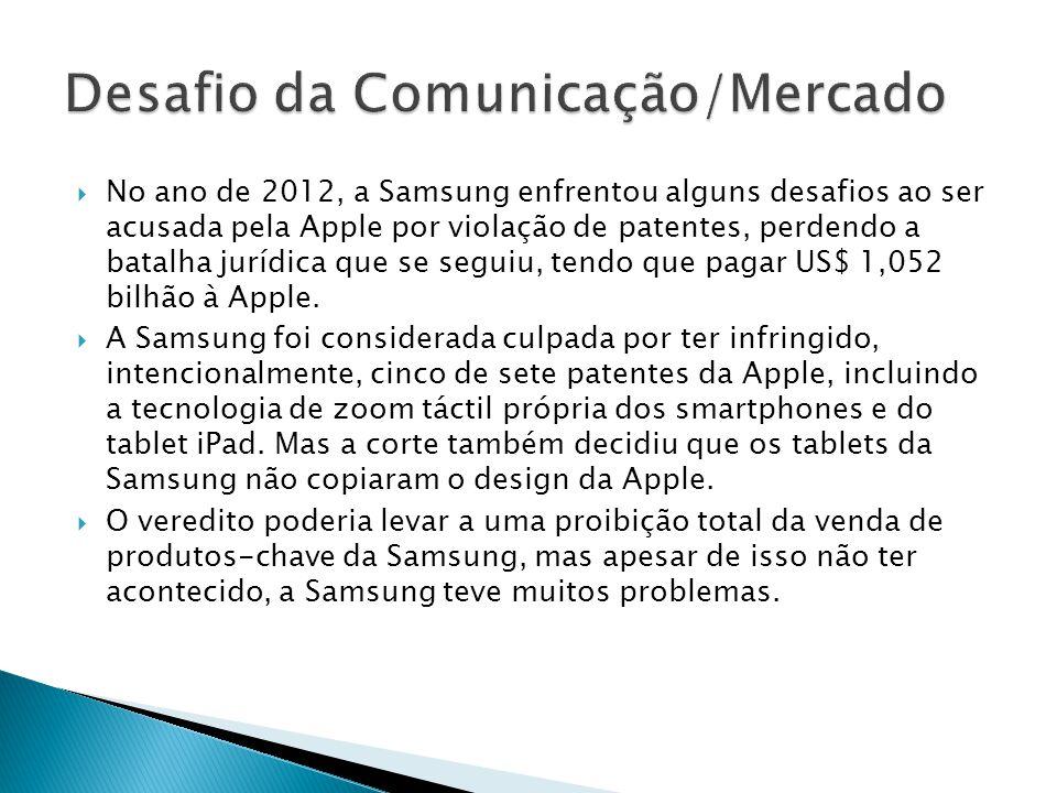 No ano de 2012, a Samsung enfrentou alguns desafios ao ser acusada pela Apple por violação de patentes, perdendo a batalha jurídica que se seguiu, ten