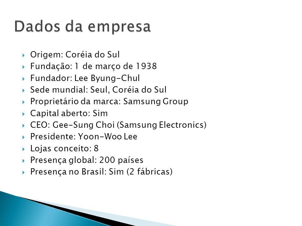 Origem: Coréia do Sul Fundação: 1 de março de 1938 Fundador: Lee Byung-Chul Sede mundial: Seul, Coréia do Sul Proprietário da marca: Samsung Group Cap