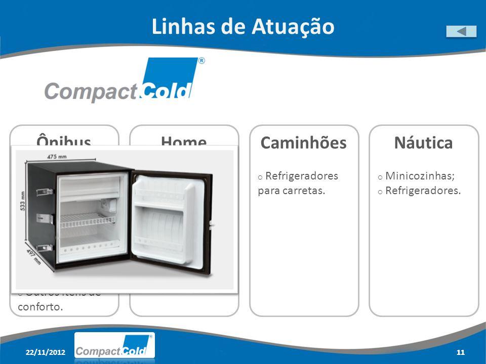 22/11/201211 Linhas de Atuação 11 Caminhões o Refrigeradores para carretas.