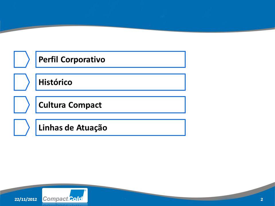 22/11/20123 Perfil Corporativo Desde 1978 COMPACT fabrica produtos que trazem na praticidade e inovação suas melhores características.