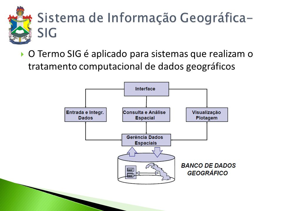 Inserir e integrar, numa única base de dados informações espaciais provenientes de: meio físico-biótico, de dados censitários, de cadastros urbano e rural, fontes de dados como imagens de satélite, e GPS.
