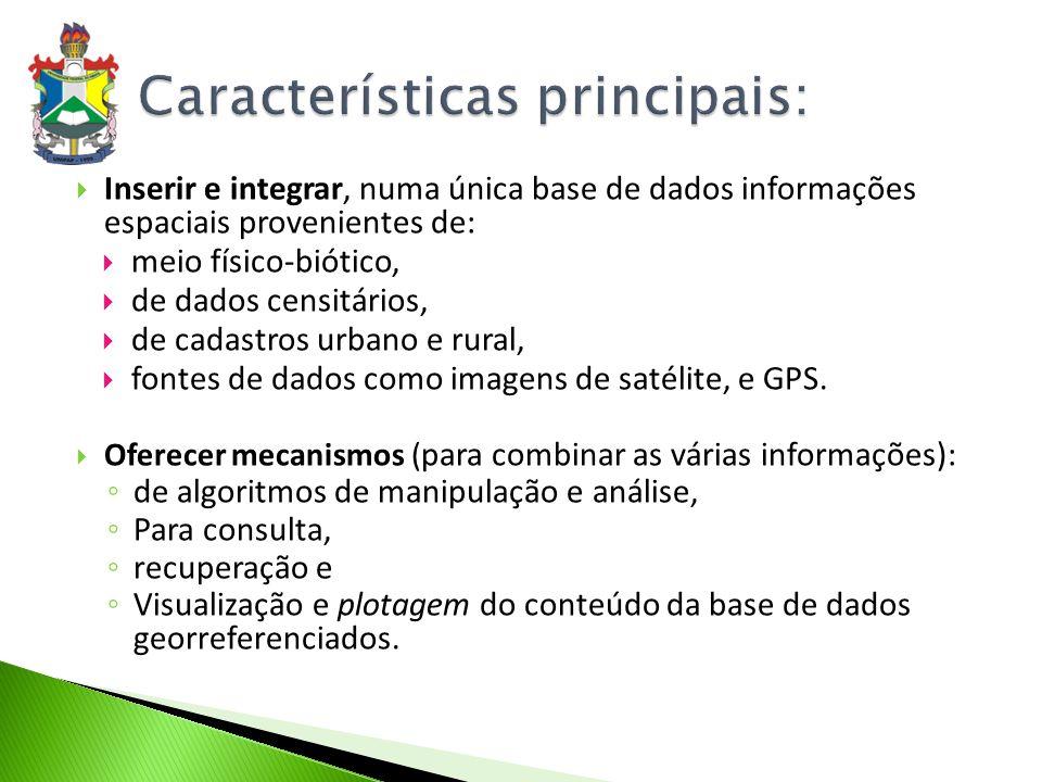 Plano de Informação Cada camada (layer) representa uma informação específica Atributos de Objetos Armazenados em tabelas