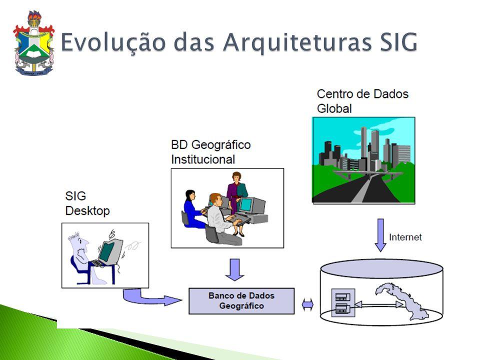SIG desktop – A primeira Geração de SIG (~1983-1990) Dados armazenados de forma separada Atributos descritivos guardados em tabelas Geometrias em forma proprietária (ex.