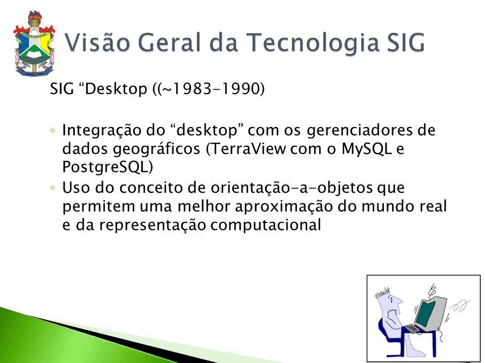 SIG distribuído (~1990-2000) Uso do SIG no ambiente corporativo Surgimento dos Gerenciadores de Dados que armazenam tanto a geometria como os atributos dos objetos dentro de um SGBD.