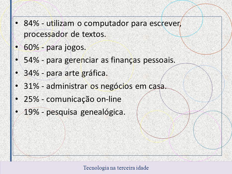 84% - utilizam o computador para escrever, processador de textos. 60% - para jogos. 54% - para gerenciar as finanças pessoais. 34% - para arte gráfica