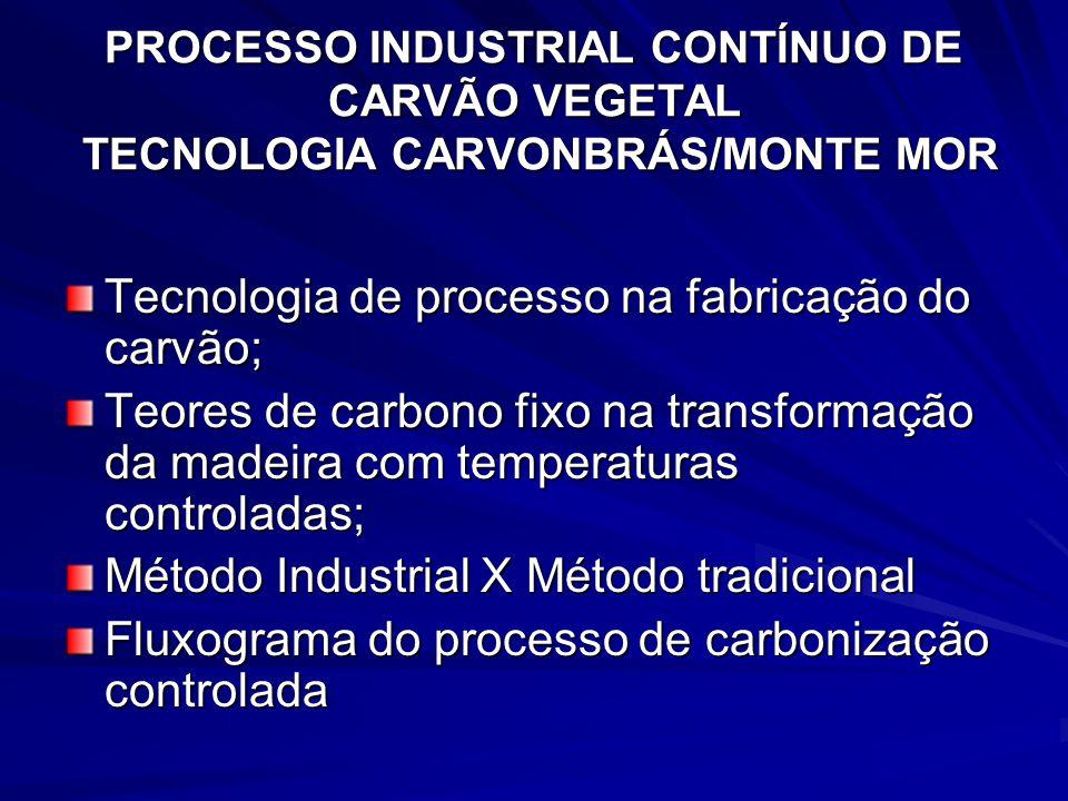 PROCESSO INDUSTRIAL CONTÍNUO DE CARVÃO VEGETAL TECNOLOGIA CARVONBRÁS/MONTE MOR Tecnologia de processo na fabricação do carvão; Teores de carbono fixo