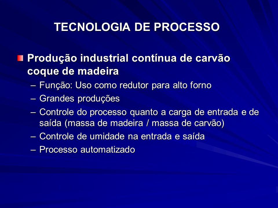 TECNOLOGIA DE PROCESSO Produção industrial contínua de carvão coque de madeira –Função: Uso como redutor para alto forno –Grandes produções –Controle