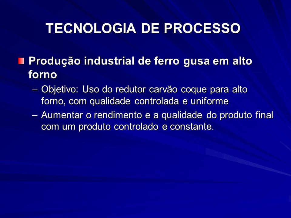 TECNOLOGIA DE PROCESSO Produção industrial de ferro gusa em alto forno –Objetivo: Uso do redutor carvão coque para alto forno, com qualidade controlad