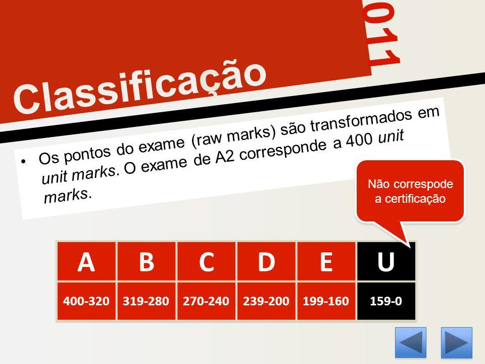 011 Classificação Os pontos do exame (raw marks) são transformados em unit marks.