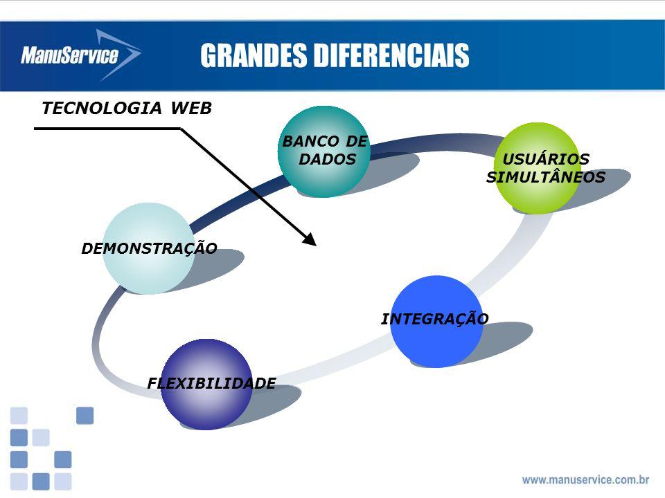 GRANDES DIFERENCIAIS DEMONSTRAÇÃO BANCO DE DADOS USUÁRIOS SIMULTÂNEOS INTEGRAÇÃO FLEXIBILIDADE TECNOLOGIA WEB