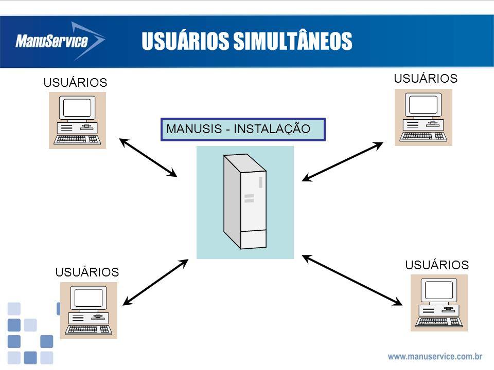 BANCOS DE DADOS ORACLE SQL SERVER MYSQL POSTGREESQL