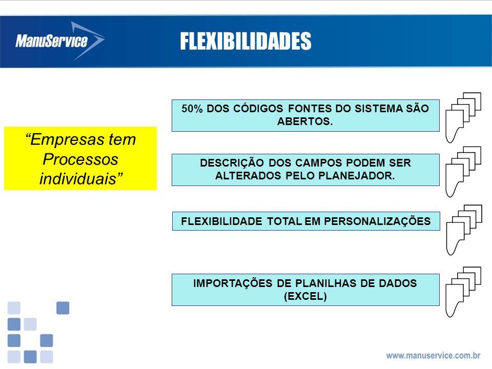 FLEXIBILIDADES 50% DOS CÓDIGOS FONTES DO SISTEMA SÃO ABERTOS. DESCRIÇÃO DOS CAMPOS PODEM SER ALTERADOS PELO PLANEJADOR. FLEXIBILIDADE TOTAL EM PERSONA