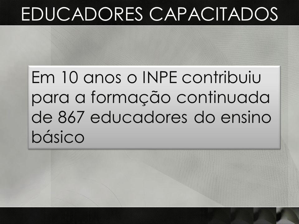 EDUCADORES CAPACITADOS Em 10 anos o INPE contribuiu para a formação continuada de 867 educadores do ensino básico