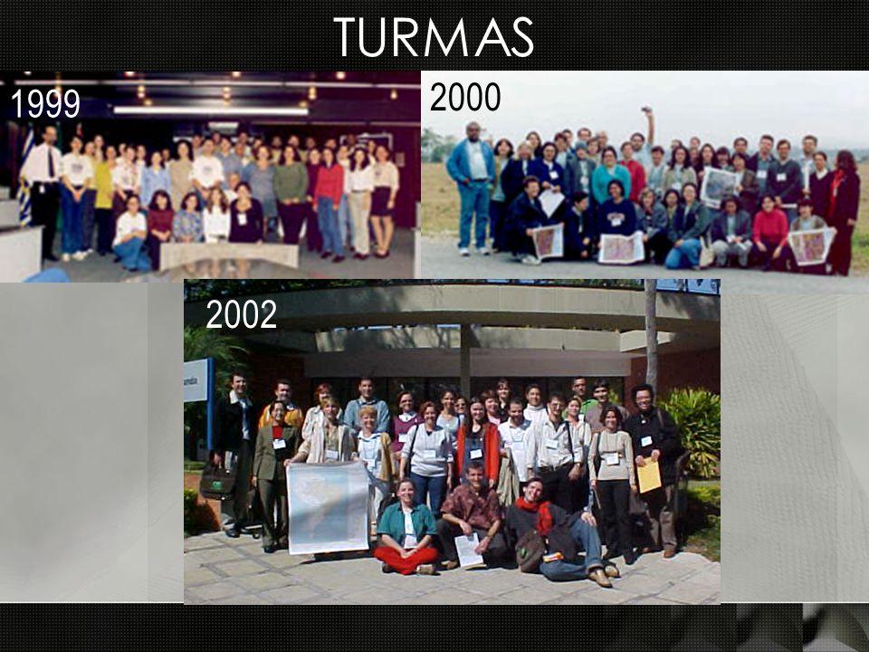 TURMAS 1999 2000 2002