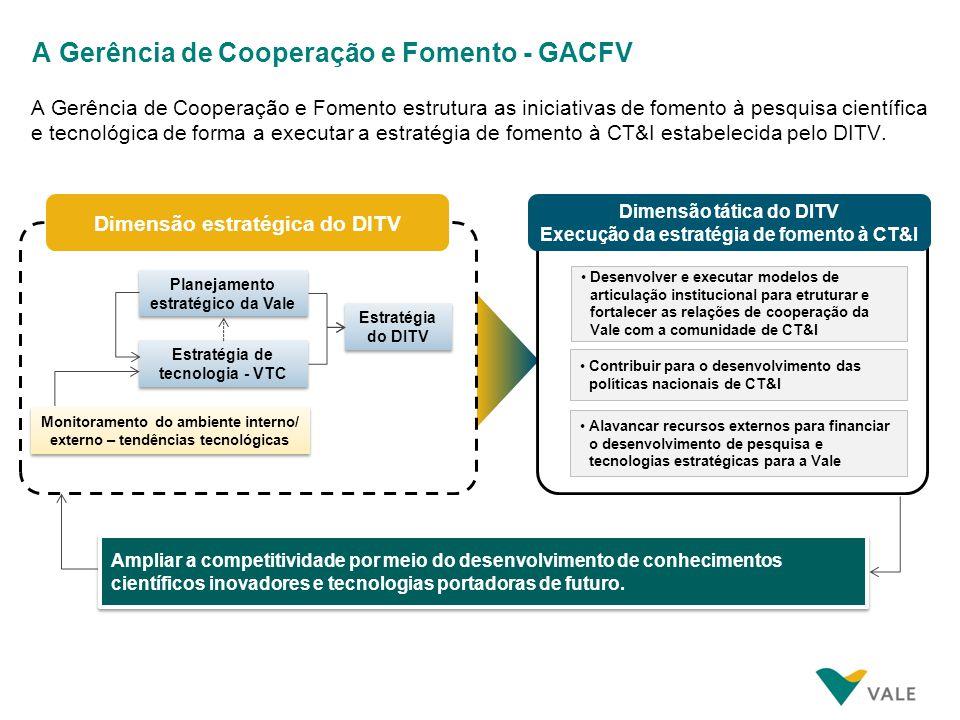 A Gerência de Cooperação e Fomento - GACFV A Gerência de Cooperação e Fomento estrutura as iniciativas de fomento à pesquisa científica e tecnológica