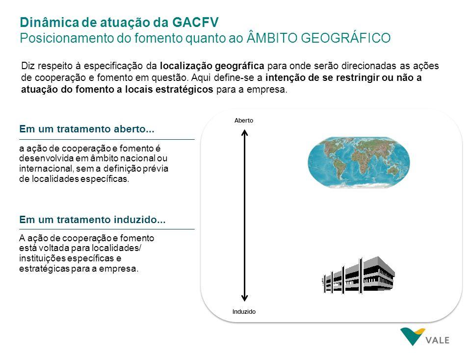 Aberto Induzido A ação de cooperação e fomento está voltada para localidades/ instituições específicas e estratégicas para a empresa. a ação de cooper