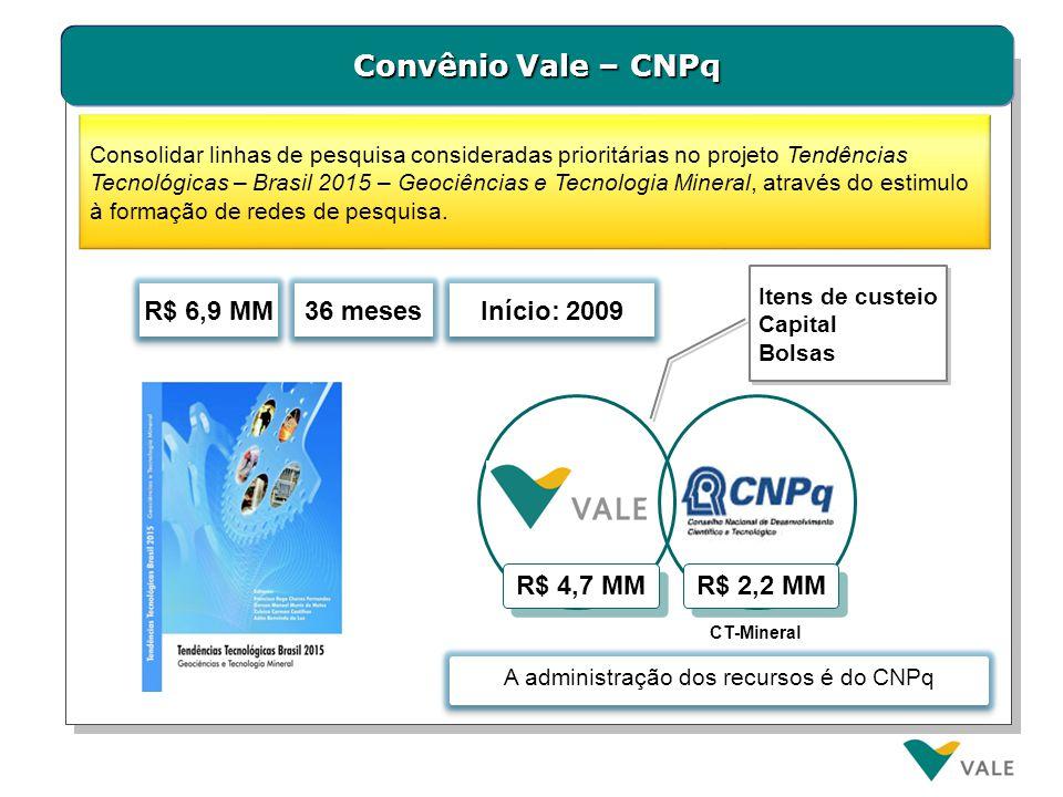 Convênio Vale – CNPq Consolidar linhas de pesquisa consideradas prioritárias no projeto Tendências Tecnológicas – Brasil 2015 – Geociências e Tecnolog