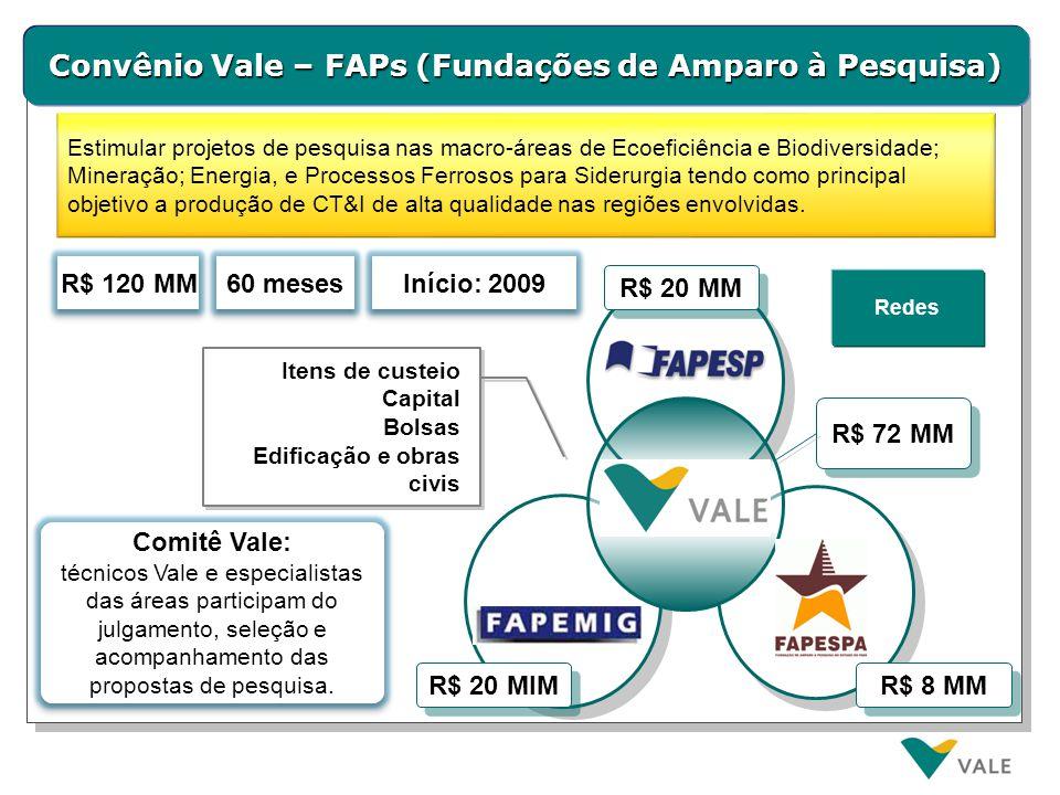 Convênio Vale – FAPs (Fundações de Amparo à Pesquisa) Estimular projetos de pesquisa nas macro-áreas de Ecoeficiência e Biodiversidade; Mineração; Ene