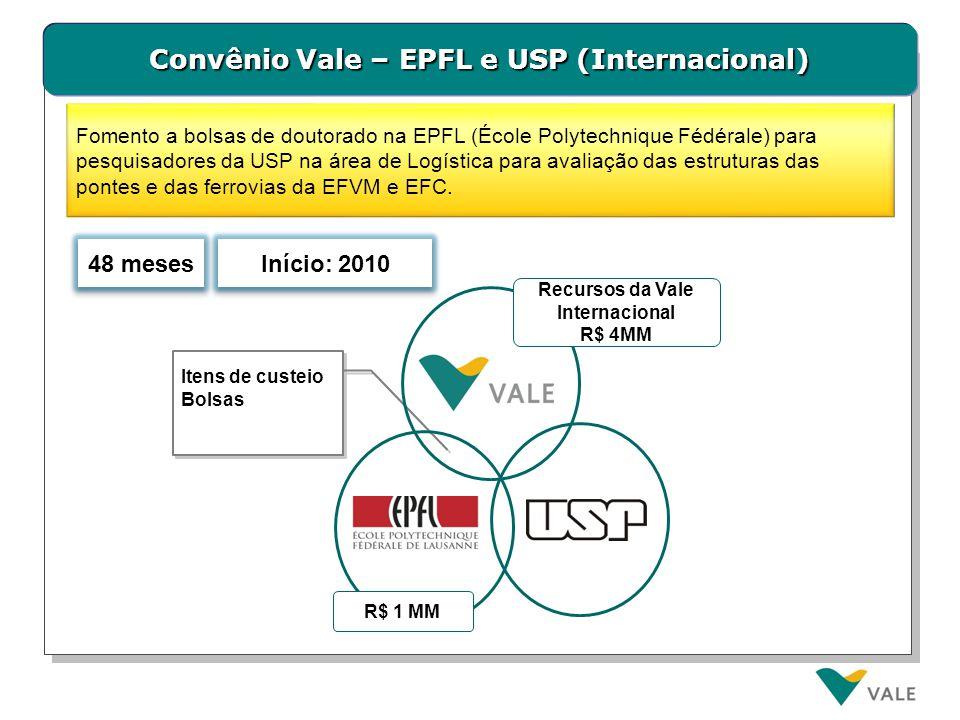 Convênio Vale – EPFL e USP (Internacional) Fomento a bolsas de doutorado na EPFL (École Polytechnique Fédérale) para pesquisadores da USP na área de L