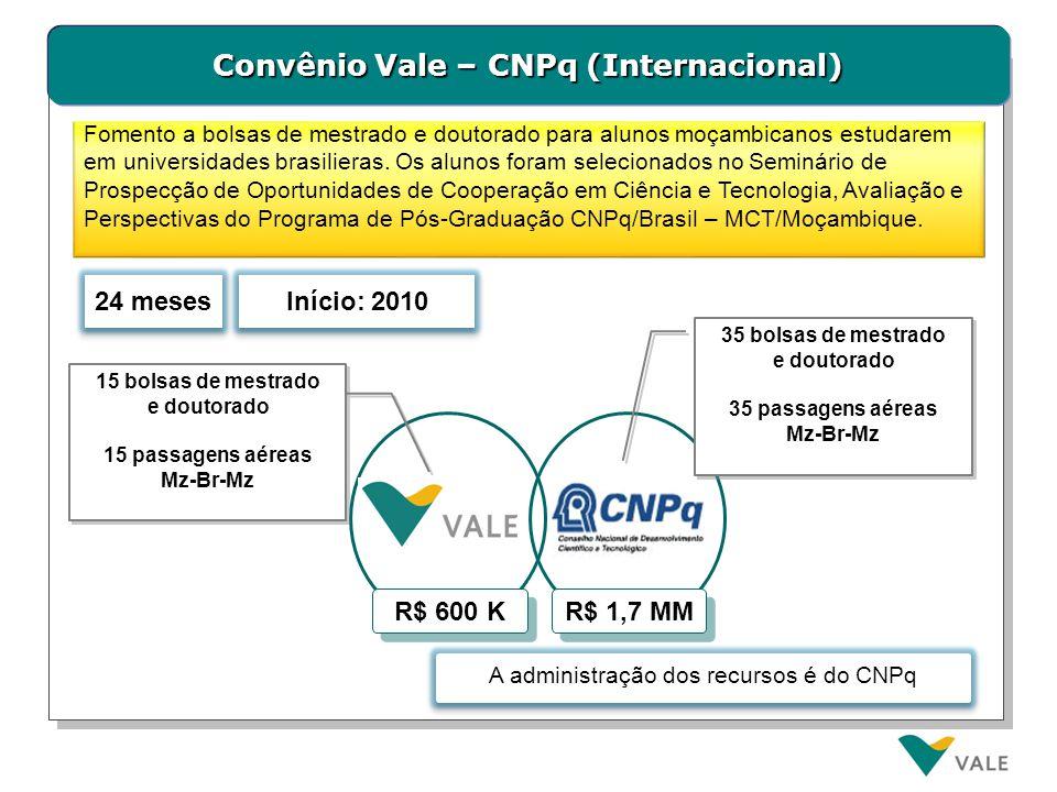 Convênio Vale – CNPq (Internacional) Fomento a bolsas de mestrado e doutorado para alunos moçambicanos estudarem em universidades brasilieras. Os alun