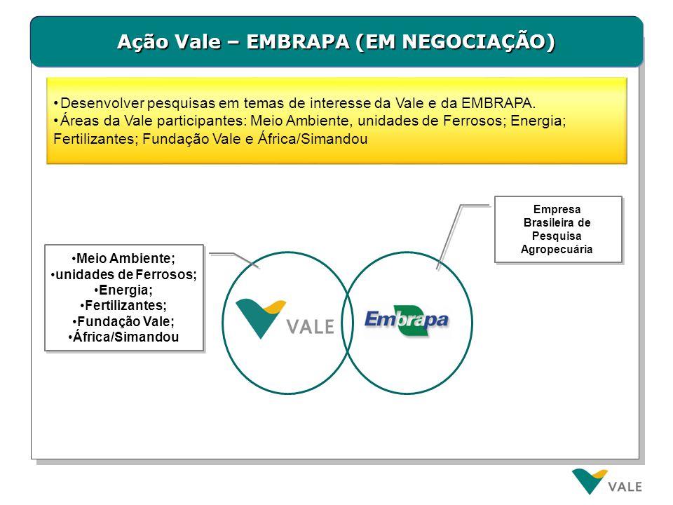 Ação Vale – EMBRAPA (EM NEGOCIAÇÃO) Desenvolver pesquisas em temas de interesse da Vale e da EMBRAPA. Áreas da Vale participantes: Meio Ambiente, unid