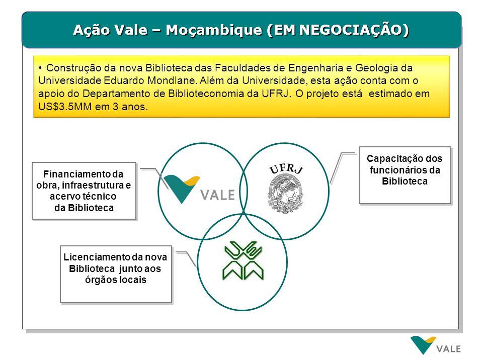Ação Vale – Moçambique (EM NEGOCIAÇÃO) Construção da nova Biblioteca das Faculdades de Engenharia e Geologia da Universidade Eduardo Mondlane. Além da