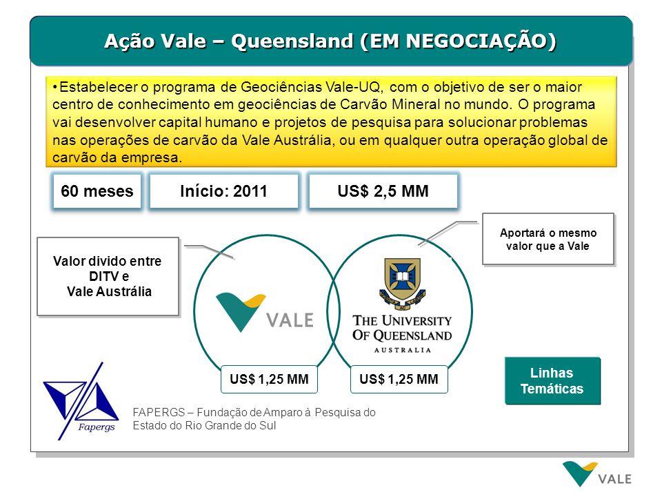 Ação Vale – Queensland (EM NEGOCIAÇÃO) Estabelecer o programa de Geociências Vale-UQ, com o objetivo de ser o maior centro de conhecimento em geociênc
