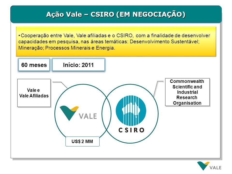 Ação Vale – CSIRO (EM NEGOCIAÇÃO) Cooperação entre Vale, Vale afiliadas e o CSIRO, com a finalidade de desenvolver capacidades em pesquisa, nas áreas