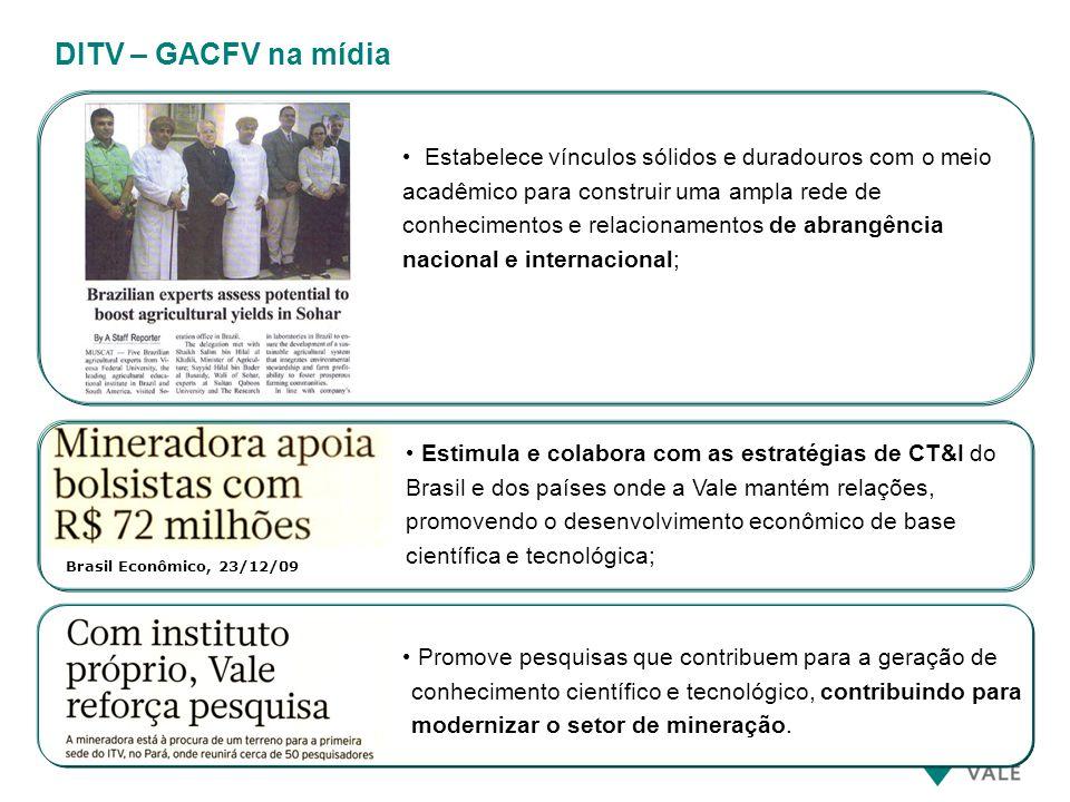 DITV – GACFV na mídia Promove pesquisas que contribuem para a geração de conhecimento científico e tecnológico, contribuindo para modernizar o setor d