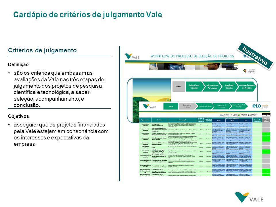 Cardápio de critérios de julgamento Vale Ilustrativo Critérios de julgamento Definição Objetivos são os critérios que embasam as avaliações da Vale na
